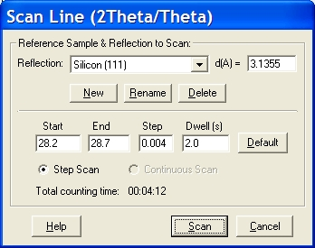 Scan line Si111